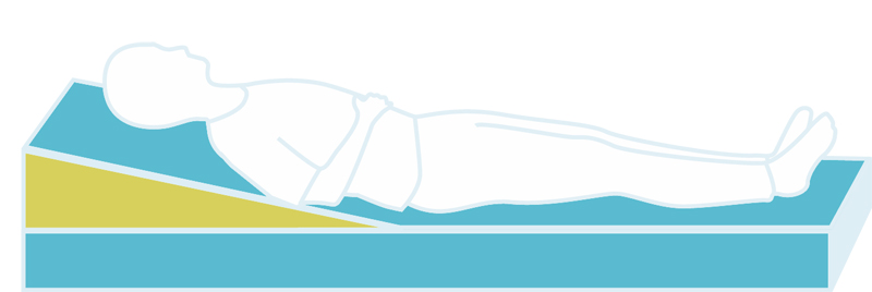 Kiilatyyny - refluksi, leveys 80/15cm (RC27V), Vaahtomuovit, Vaahtomuovi selkänojat ja kiilat, Apuvälineet ja tuotteet terveydenhoitoon, Kiilatyynyt - päällystämättömät